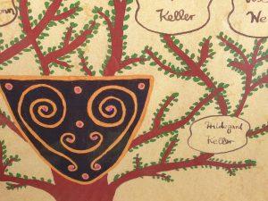 Stammbaum und Familienwappen